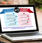 Online Marketing Different from Traditional Marketing, and What Should I Choose